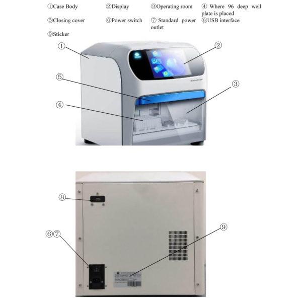 Схема GenePure Pro