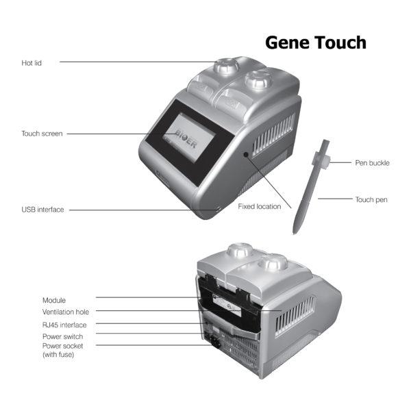 Схема GeneTouch