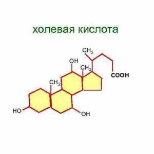 Желчные соли и производные